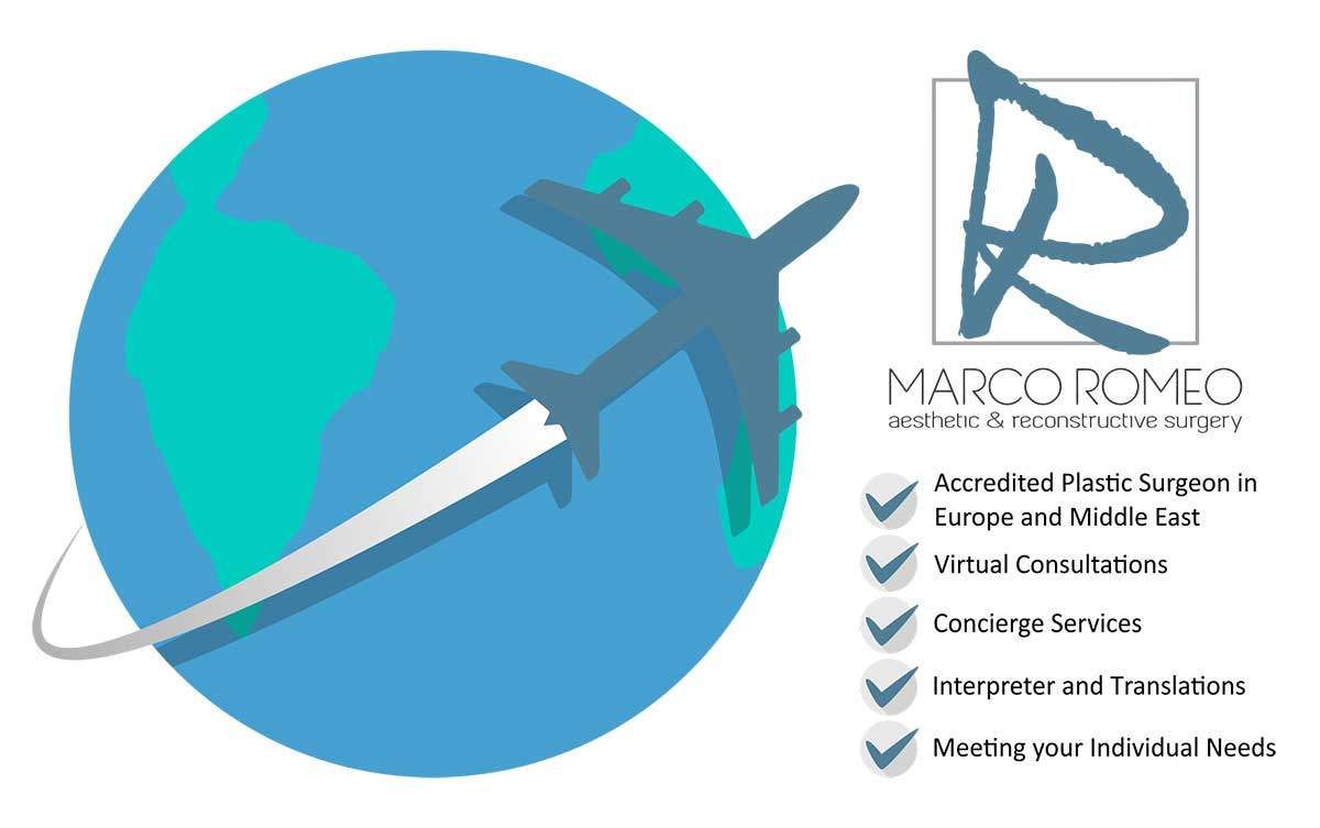 International Patients - Dr Marco Romeo